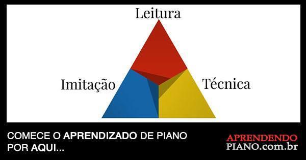 comece-o-aprendizado-de-piano-por-aqui