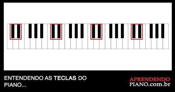 entendendo-as-teclas-do-piano